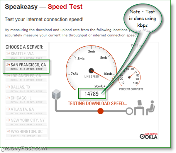 Speakeasy Speed Test - San Francisco, CA