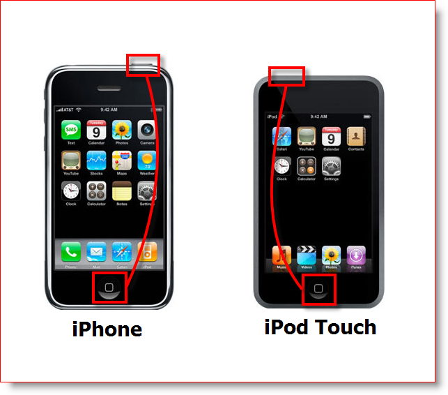 iPod Touch and iPhone screenshot buttons