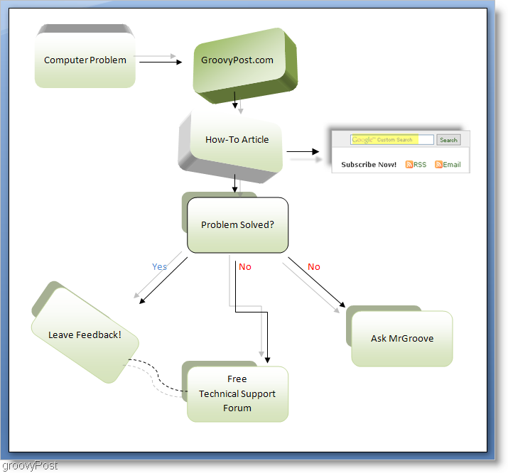 How to make a flow chart in microsoft word 2007 groovypost flow chart ccuart Image collections