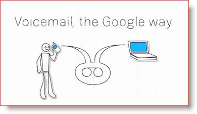 Cómo activar Google Voice con tu número actual