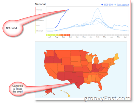 Google Flu Trends US Map and Trend