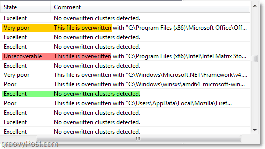 some files are overwritten but others will be recoverable