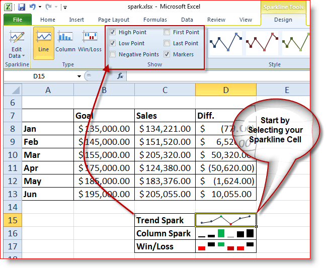 How-to select what features are used on Excel 2010 Sparklines