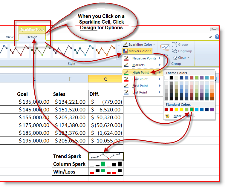 How-To Change the Colors to Excel 2010 Sparklines