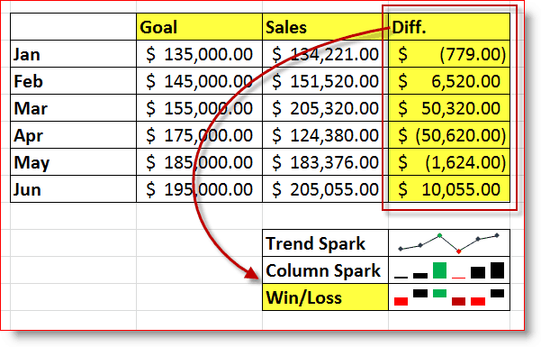 Excel 2010 Win / Loss Sparkline Example