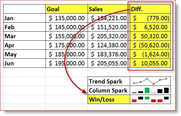 Excel 2010 Win / Loss Sparkline Example