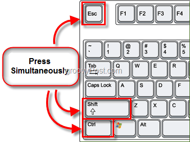 press your keyboard to open task manager in windows 7