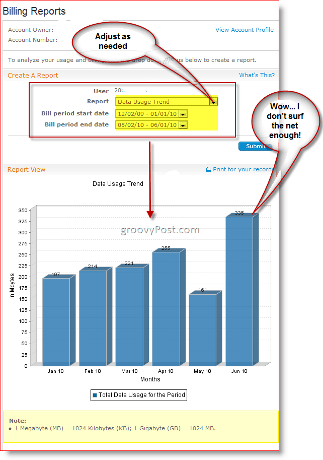 AT&T Wireless Data Usage Report Trend Graphs