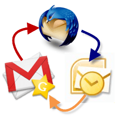 How to Import Multiple Contacts into Gmail from Outlook