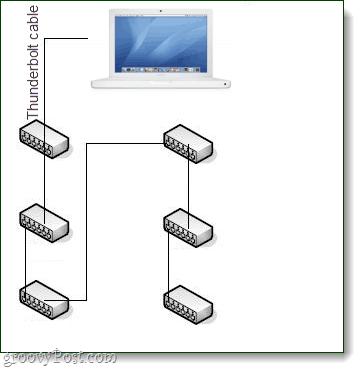 Connect thunderbolt via daisy chain