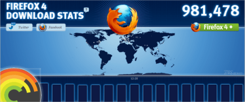 Watch Firefox 4 Download Statistics In A groovy live format