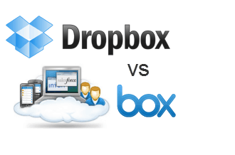 dropbox vs. box.net comparison and review
