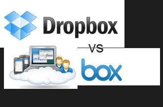 dropbox vs. box.net comparison and review