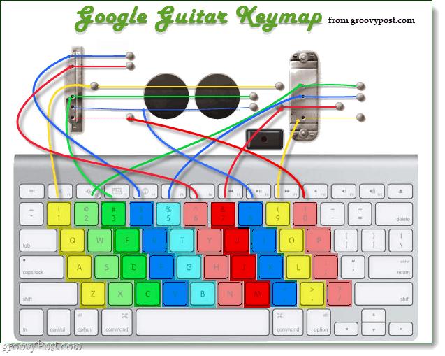 google guitar logo keymap