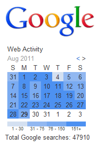 Google Web History Overview