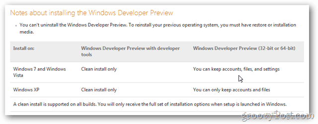 windows 8 upgrade instructions