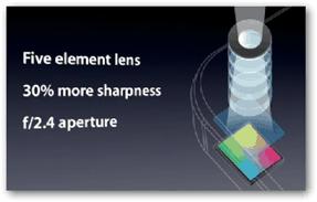 Apple iPhone 4S Camera Slide Optics