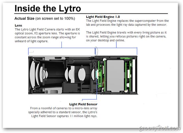 inside the lytro camera