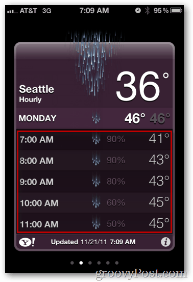 iOS Weather App Hourly Forecast
