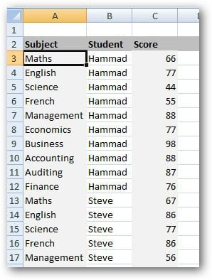 Student Marks