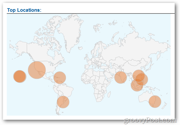 google analytics real time beta top locations