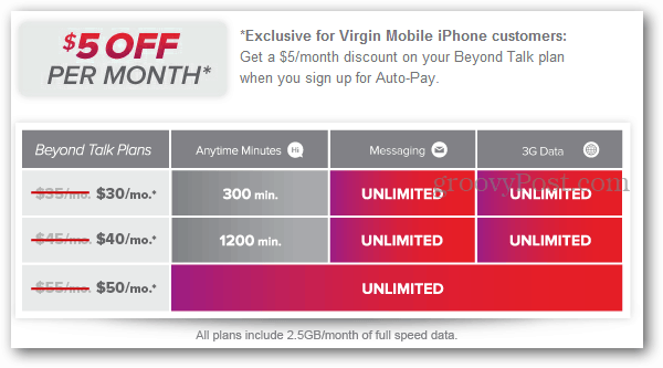 virgin mobile pricing iphone