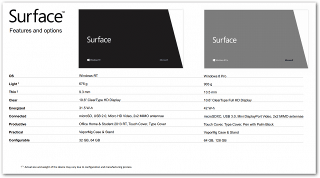 microsoft surface tablet comparison chart