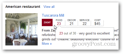 zagat ratings