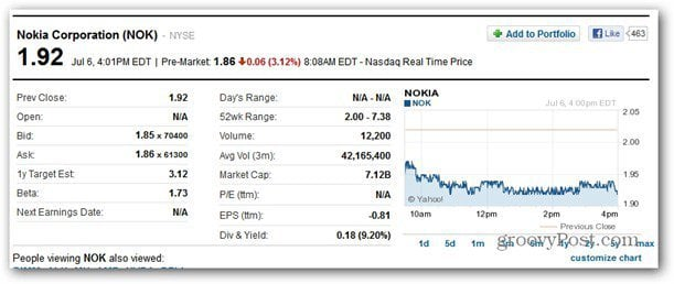 Nokia stocks down