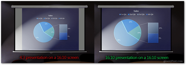 presenting at the right aspect ratio powerpoint sreen projector size correct