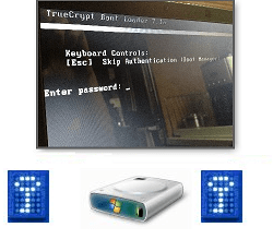 Encrypt Entire System Disk with TrueCrypt