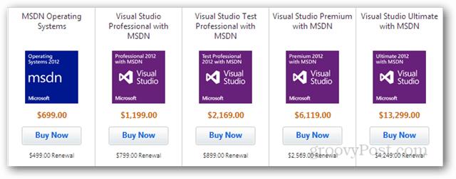 Free Microsoft Evaluation Software