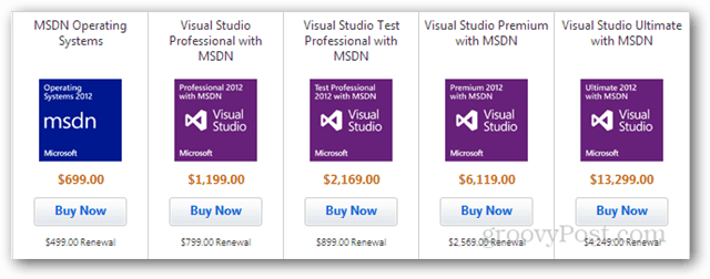pricy msdn subscriptions