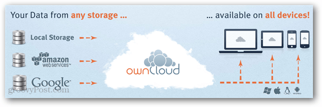 owncloud data storage