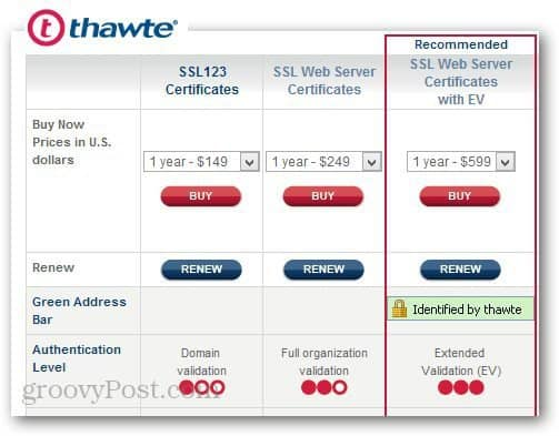 HTTPS and SSL Certificates: Make Your Website Secure (and Why You ...