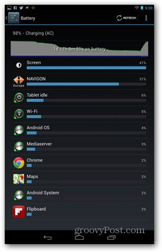 Nexus 7 battery graph