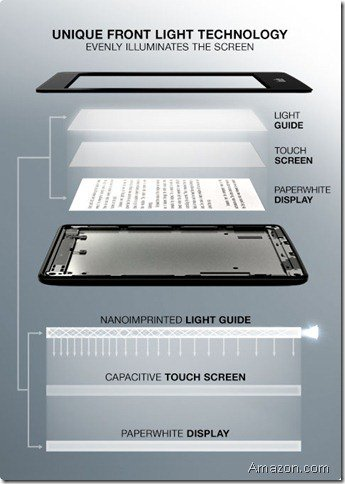kindle unique front light technology