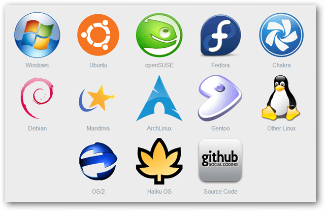 open source across multiple platforms