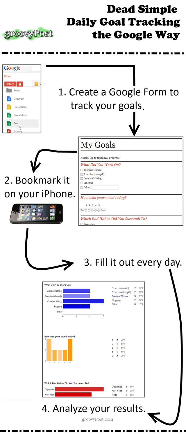 pin this - dead simple goal tracking the google way