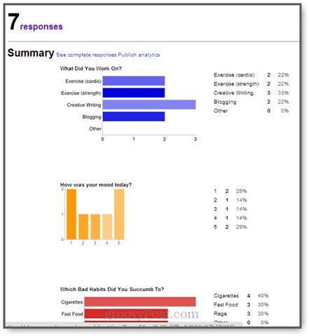 analyze form responses in google docs