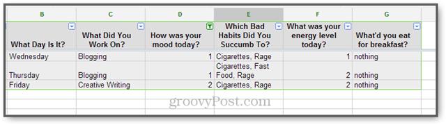 google form goal tracking analysis