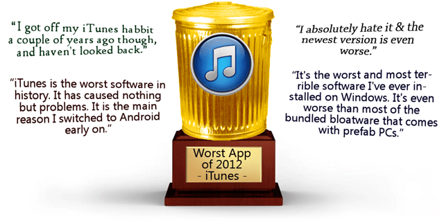 iTunes worst app of 2012 according to readers