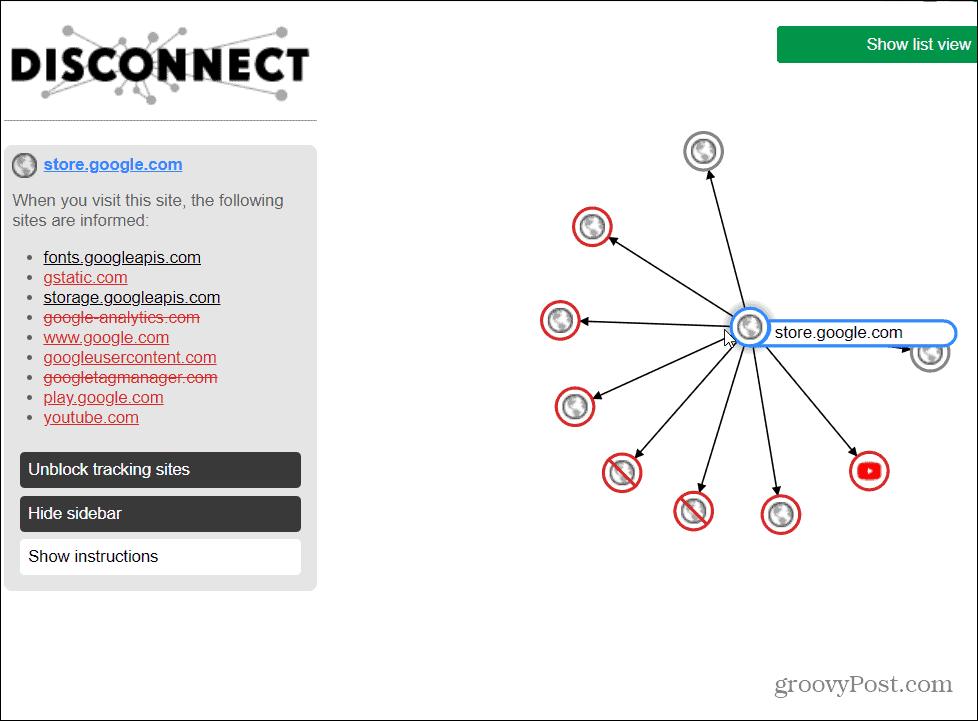 Disconnect Visualize