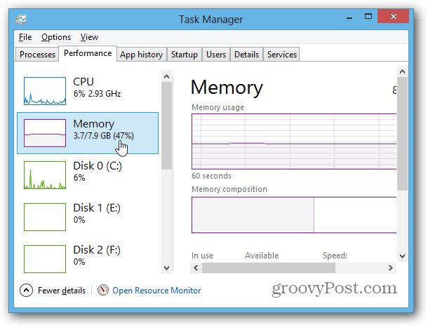 Task Manager Windows 8