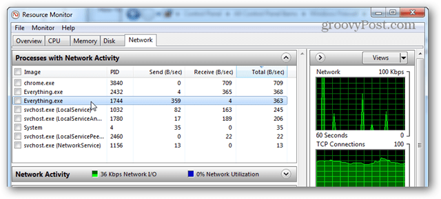resmon network activity