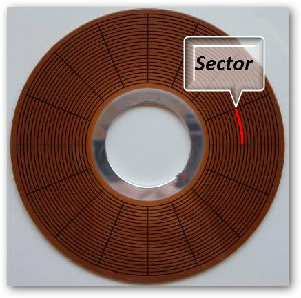 hard drive disk sectors