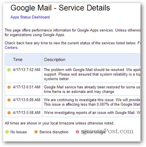 Google Mail - Service Details