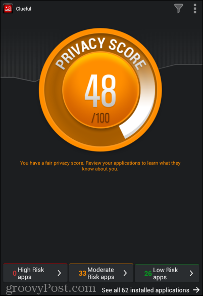Clueful android score