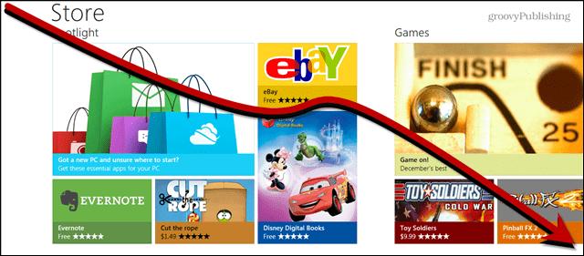 Windows Store Ad-Revenue Takes a Nose Dive