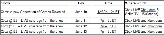 Xbox One E3 Schedule